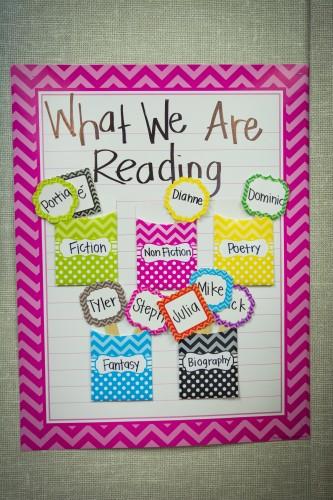 Library Pockets Reading Chart