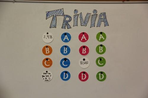 Classroom Trivia Game